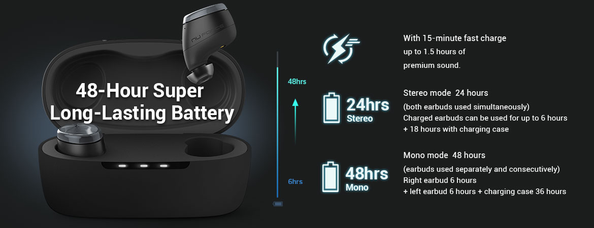 24-Hour Battery Life & Quick Charge