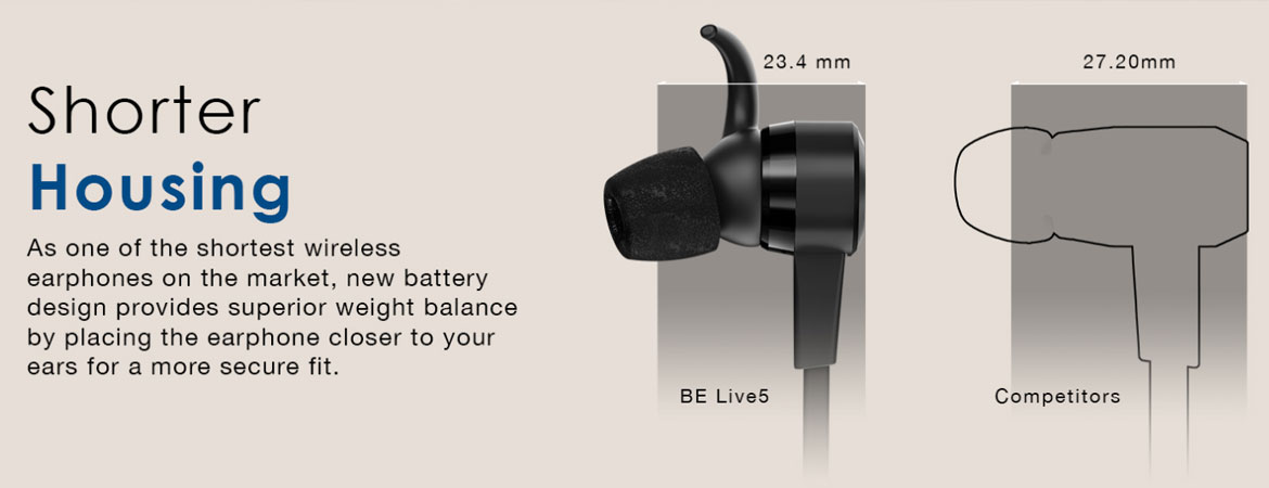 Optoma NuForce BE Live5 Earphone Wireless Audio